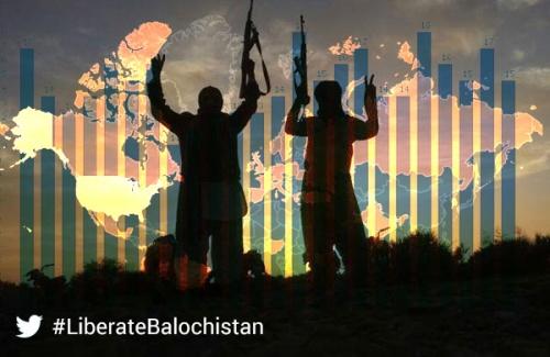 LiberateBalochistan