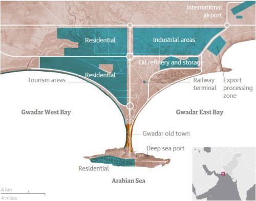 Gwadar city master plan