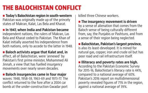 baloch_history