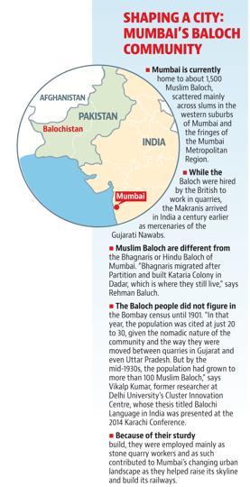 india_baloch_history